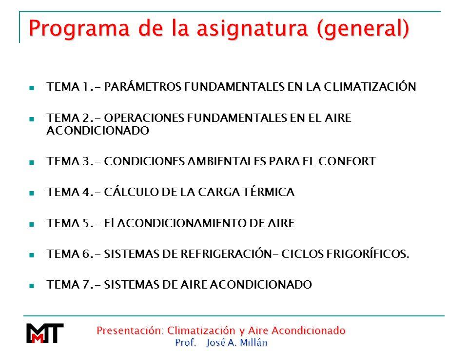 Presentación: Climatización y Aire Acondicionado Prof. José A. Millán Programa de la asignatura (general) TEMA 1.- PARÁMETROS FUNDAMENTALES EN LA CLIM