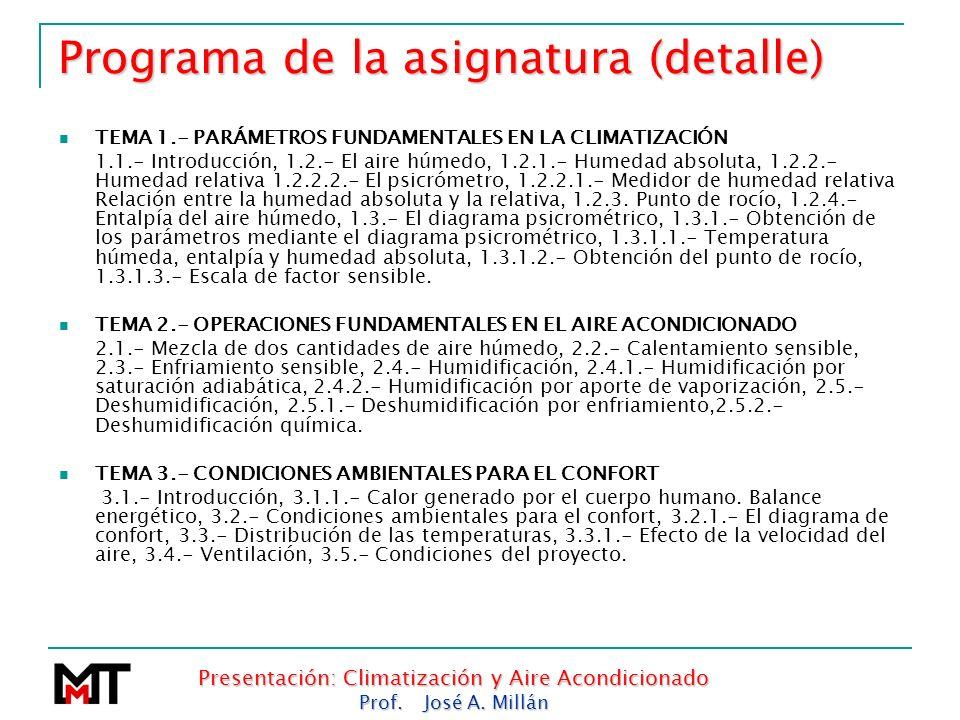 Presentación: Climatización y Aire Acondicionado Prof. José A. Millán Programa de la asignatura (detalle) TEMA 1.- PARÁMETROS FUNDAMENTALES EN LA CLIM