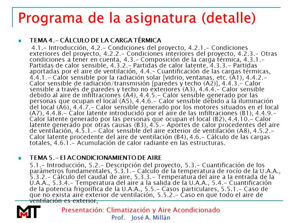 Presentación: Climatización y Aire Acondicionado Prof. José A. Millán Programa de la asignatura (detalle) TEMA 4.- CÁLCULO DE LA CARGA TÉRMICA 4.1.- I