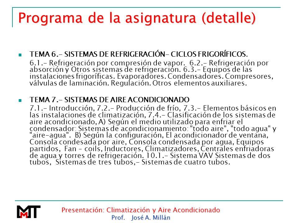 Presentación: Climatización y Aire Acondicionado Prof. José A. Millán Programa de la asignatura (detalle) TEMA 6.- SISTEMAS DE REFRIGERACIÓN- CICLOS F