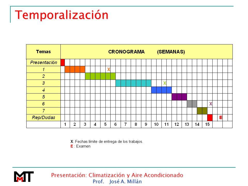Presentación: Climatización y Aire Acondicionado Prof. José A. Millán Temporalización X: Fechas límite de entrega de los trabajos. E : Examen