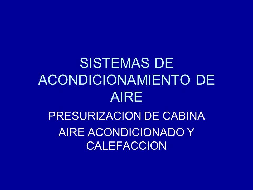 ISA (INTERNATIONAL STANDARD ATMOSPHERE) TEMPERATURA 15 GRADOS PRESION 1013 mb/29,92 Inch HG DISMINUCIÓN DE LA TEMPERATURA DE 2º CADA 1000 FT DISMINUCION DE LA PRESION DE 1 mb CADA 32FT/1Inch HG CADA 1000FT
