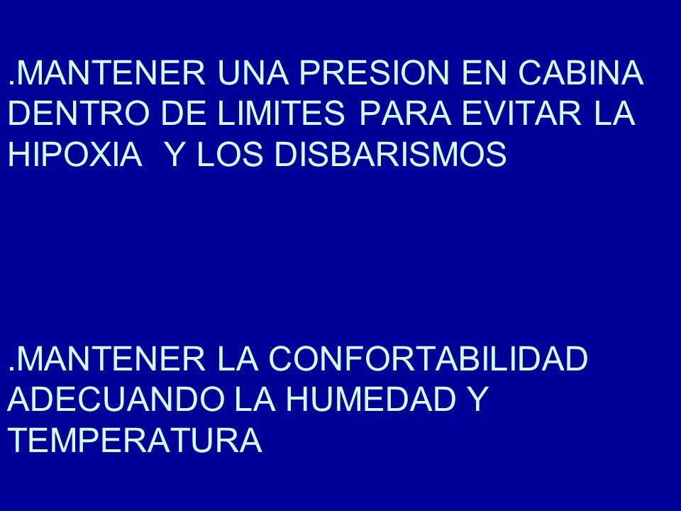 LA CABINA DE LA TRIPULACION (COCKPIT) DEBE ESTAR VENTILADA A UN REGIMEN DE AIRE FRESCO NO MENOR DE 0,283 M3/MIN (10 FT3/MIN) POR MIEMBRO DE LA TRIPULACION