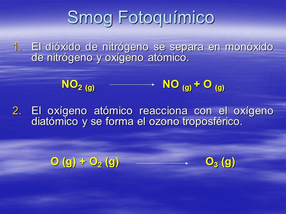 Smog Fotoquímico 1.El dióxido de nitrógeno se separa en monóxido de nitrógeno y oxígeno atómico. NO 2 (g) NO (g) + O (g) 2.El oxígeno atómico reaccion