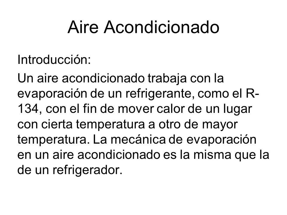Aire Acondicionado Introducción: Un aire acondicionado trabaja con la evaporación de un refrigerante, como el R- 134, con el fin de mover calor de un