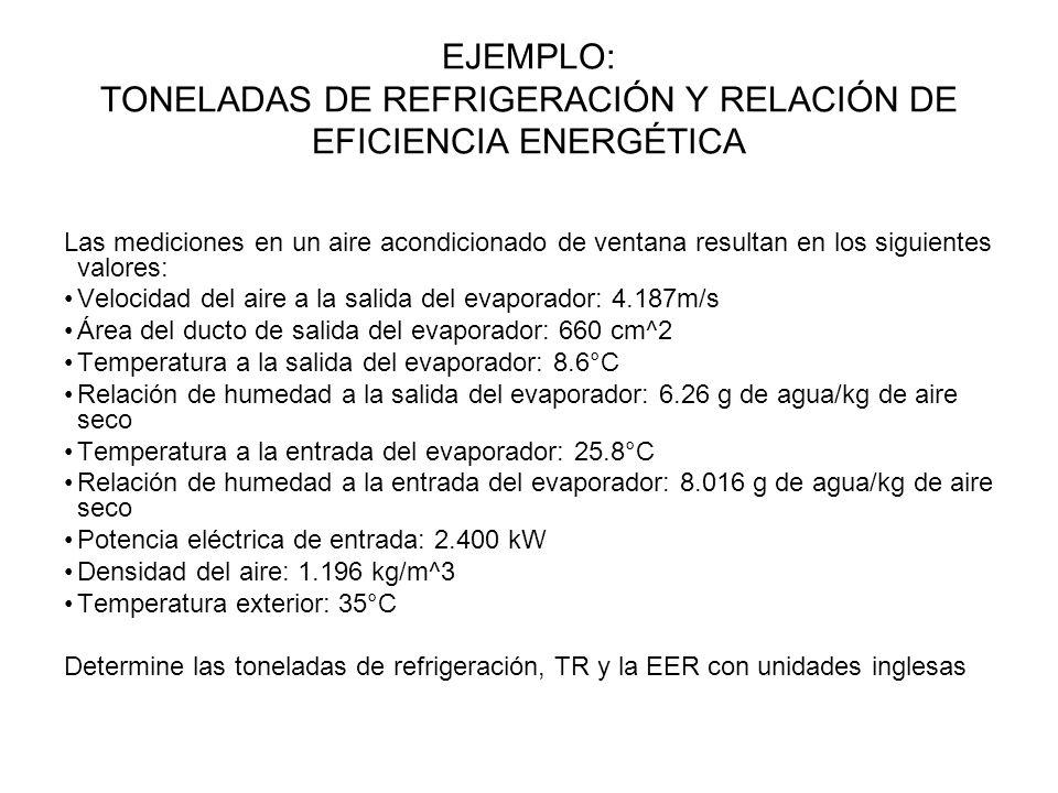 EJEMPLO: TONELADAS DE REFRIGERACIÓN Y RELACIÓN DE EFICIENCIA ENERGÉTICA Las mediciones en un aire acondicionado de ventana resultan en los siguientes