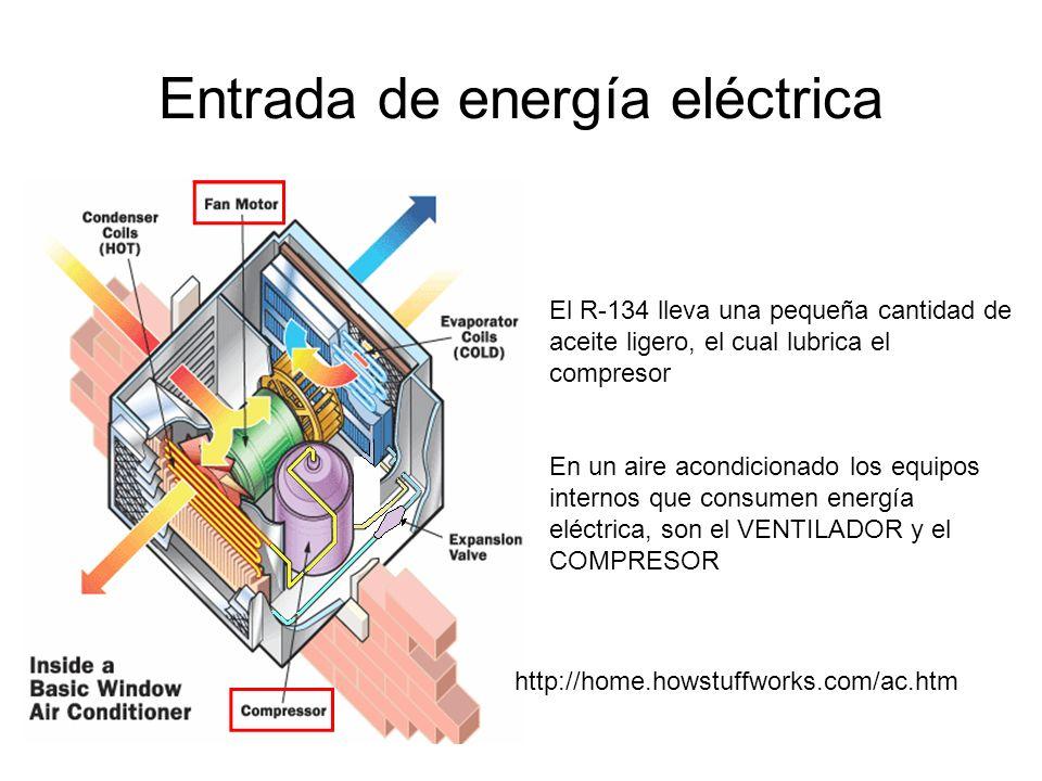 Entrada de energía eléctrica El R-134 lleva una pequeña cantidad de aceite ligero, el cual lubrica el compresor En un aire acondicionado los equipos i