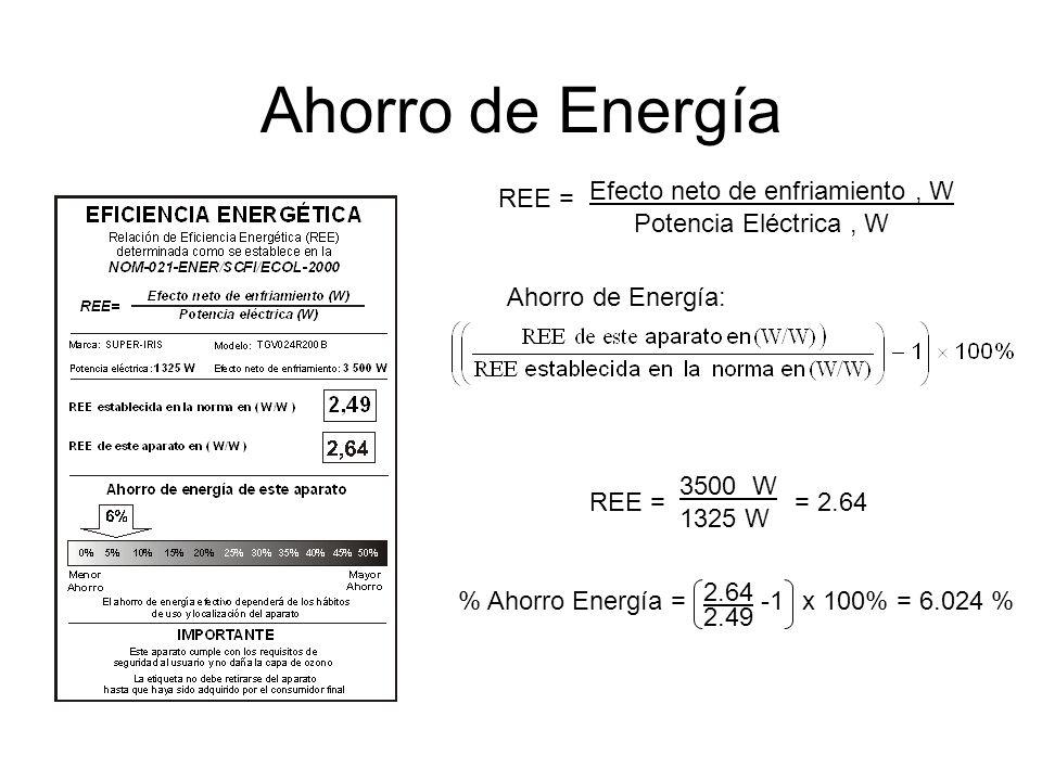 Ahorro de Energía REE = Efecto neto de enfriamiento, W Potencia Eléctrica, W Ahorro de Energía: REE = 3500 W 1325 W = 2.64 % Ahorro Energía = 2.64 2.4