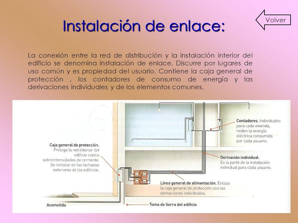 Instalación de enlace: La conexión entre la red de distribución y la instalación interior del edificio se denomina instalación de enlace. Discurre por