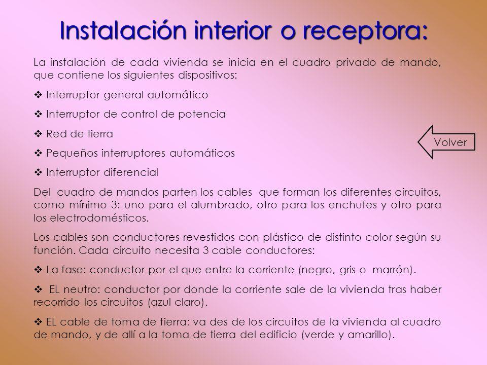 Instalación interior o receptora: La instalación de cada vivienda se inicia en el cuadro privado de mando, que contiene los siguientes dispositivos: I