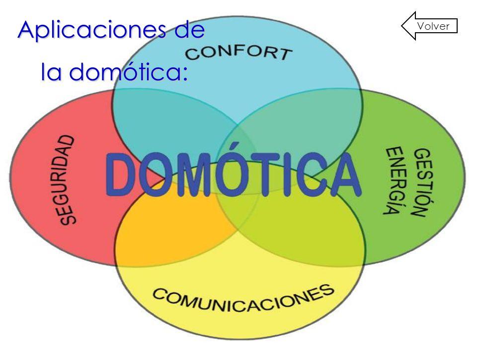 Aplicaciones de la domótica: la domótica: Volver