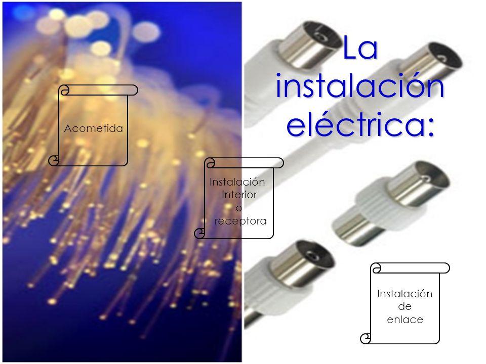La instalación eléctrica: Instalación de enlace Instalación Interior o receptora Acometida