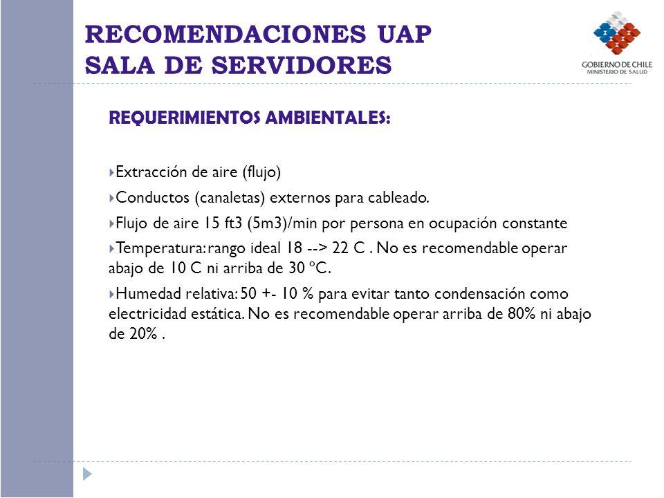 REQUERIMIENTOS AMBIENTALES: Extracción de aire (flujo) Conductos (canaletas) externos para cableado. Flujo de aire 15 ft3 (5m3)/min por persona en ocu