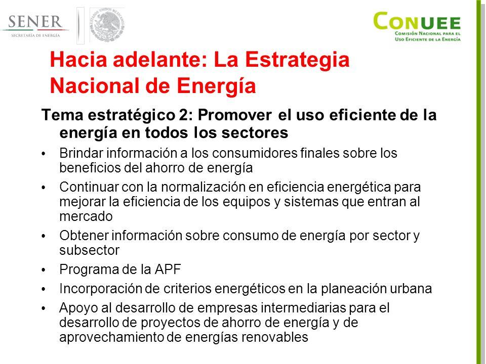 Hacia adelante: La Estrategia Nacional de Energía Tema estratégico 2: Promover el uso eficiente de la energía en todos los sectores Brindar información a los consumidores finales sobre los beneficios del ahorro de energía Continuar con la normalización en eficiencia energética para mejorar la eficiencia de los equipos y sistemas que entran al mercado Obtener información sobre consumo de energía por sector y subsector Programa de la APF Incorporación de criterios energéticos en la planeación urbana Apoyo al desarrollo de empresas intermediarias para el desarrollo de proyectos de ahorro de energía y de aprovechamiento de energías renovables