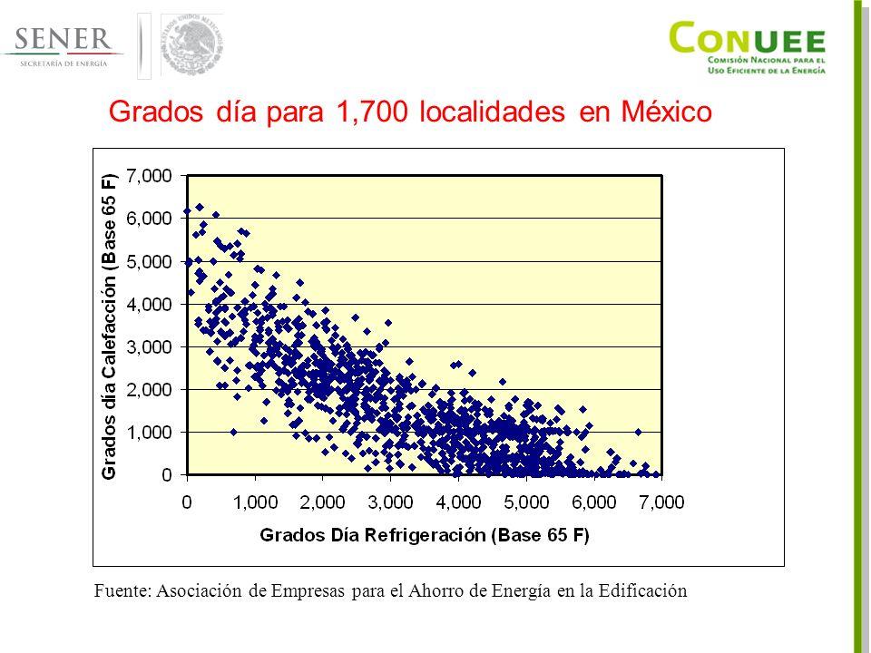 Grados día para 1,700 localidades en México Fuente: Asociación de Empresas para el Ahorro de Energía en la Edificación