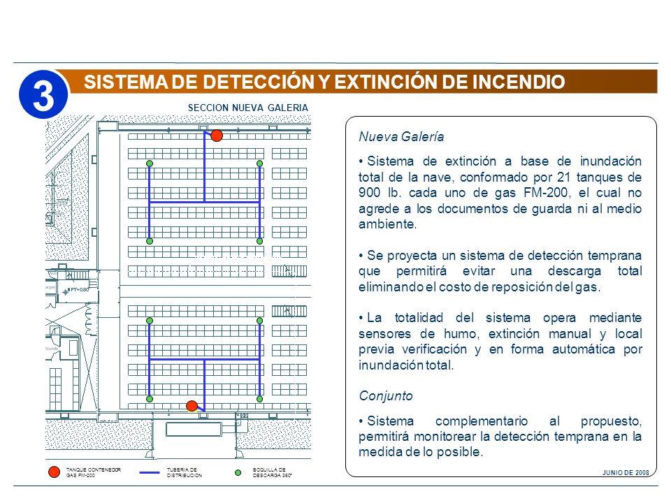 SISTEMA DE DETECCIÓN Y EXTINCIÓN DE INCENDIO Nueva Galería Sistema de extinción a base de inundación total de la nave, conformado por 21 tanques de 90