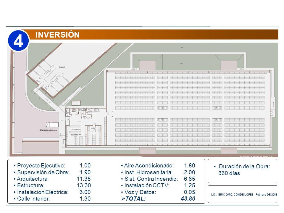 INVERSIÓN PERSPECTIVA 4 Proyecto Ejecutivo: 1.00 Supervisión de Obra: 1.90 Arquitectura: 11.35 Estructura: 13.30 Instalación Eléctrica: 3.00 Calle int