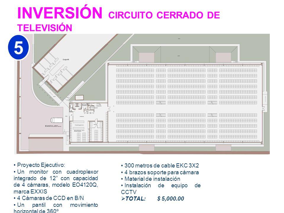 INVERSIÓN CIRCUITO CERRADO DE TELEVISIÓN Proyecto Ejecutivo: Un monitor con cuadroplexor integrado de 12 con capacidad de 4 cámaras, modelo EO4120Q, m