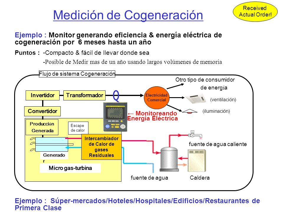Ejemplo : Monitor generando eficiencia & energía eléctrica de cogeneración por 6 meses hasta un año Micro gas-turbina Transformador Otro tipo de consumidor de energ í a Generad or Convertidor Invertidor Electricidad Comercial Monitoreando Energía Eléctrica (ventilación) (iluminación) Escape de calor Flujo de sistema Cogeneración Intercambiador de Calor de gases Residuales Puntos :-Compacto & fácil de llevar donde sea -Posible de Medir mas de un año usando largos volúmenes de memoria Ejemplo : Súper-mercados/Hoteles/Hospitales/Edificios/Restaurantes de Primera Clase Medición de Cogeneración fuente de aguaCaldera fuente de agua caliente Received Actual Order.