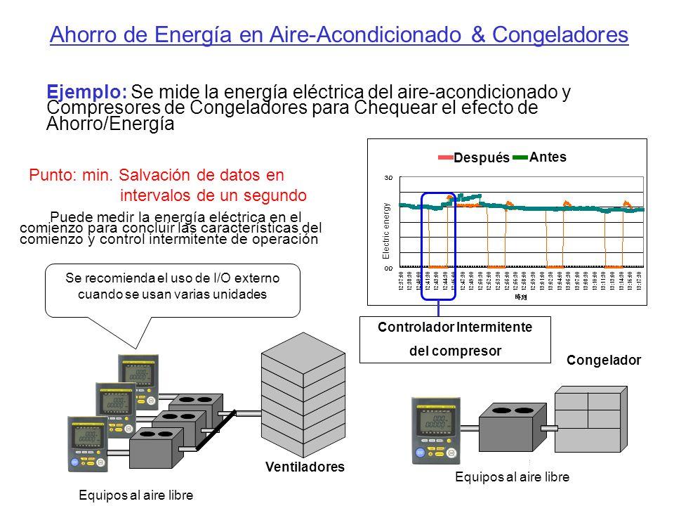Punto: min. Salvación de datos en intervalos de un segundo Puede medir la energía eléctrica en el comienzo para concluir las características del comie