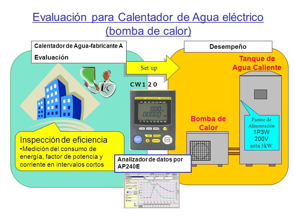 Evaluación para Calentador de Agua eléctrico (bomba de calor) Set up Bomba de Calor Tanque de Agua Caliente Calentador de Agua-fabricante A Evaluación Inspección de eficiencia Medición del consumo de energía, factor de potencia y corriente en intervalos cortos Fuente de Alimentación 1P3W 200V asta 3kW Desempeño Analizador de datos por AP240E