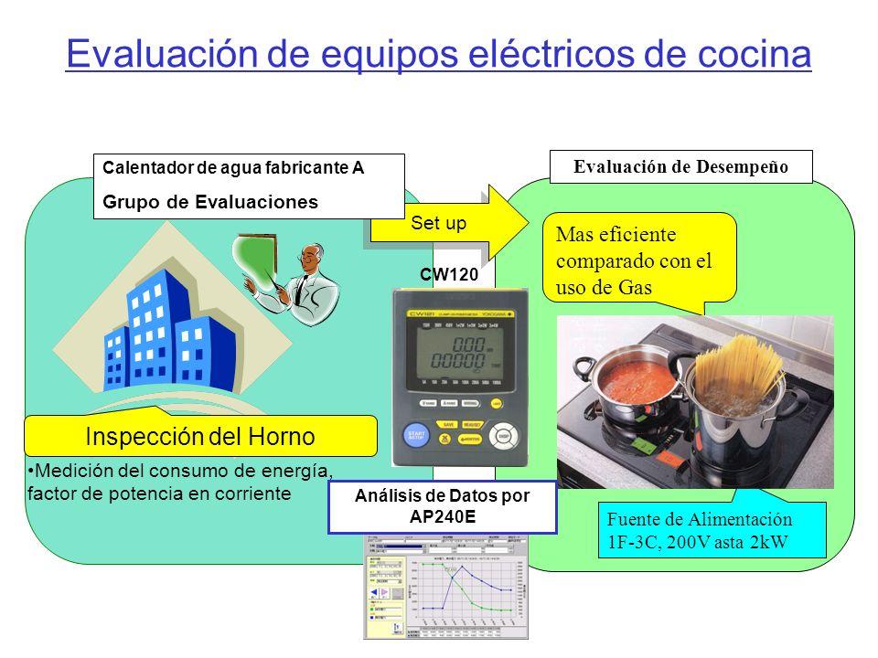 Evaluación de equipos eléctricos de cocina CW120 Set up Mas eficiente comparado con el uso de Gas Inspección del Horno Fuente de Alimentación 1F-3C, 200V asta 2kW Evaluación de Desempeño Calentador de agua fabricante A Grupo de Evaluaciones Análisis de Datos por AP240E Medición del consumo de energía, factor de potencia en corriente