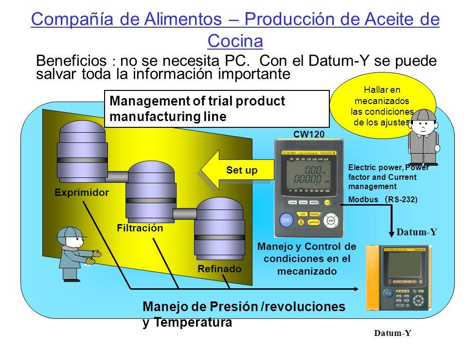 Compañía de Alimentos – Producción de Aceite de Cocina Exprimidor Filtración Refinado Management of trial product manufacturing line Manejo de Presión