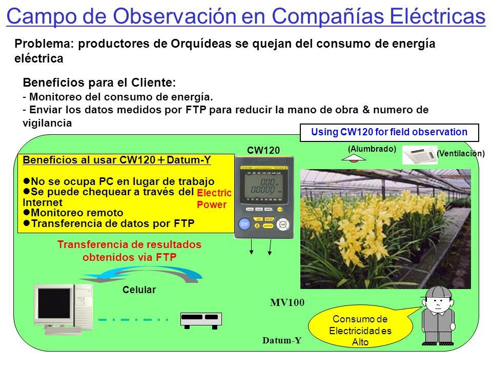 Campo de Observación en Compañías Eléctricas Beneficios para el Cliente: - Monitoreo del consumo de energía. - Enviar los datos medidos por FTP para r