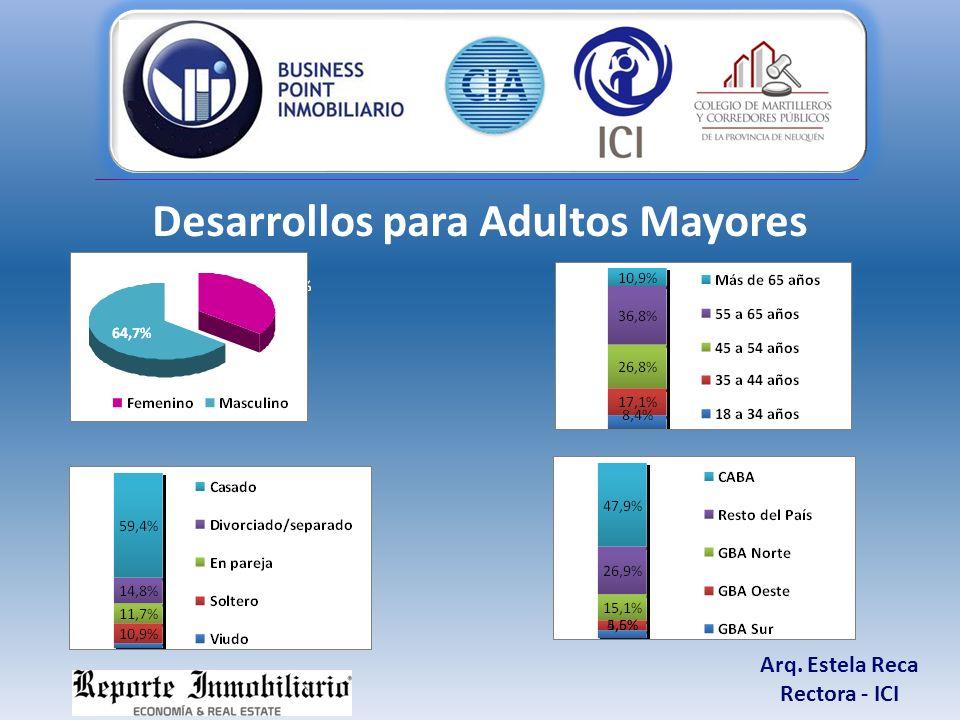 Arq. Estela Reca Rectora - ICI Desarrollos para Adultos Mayores