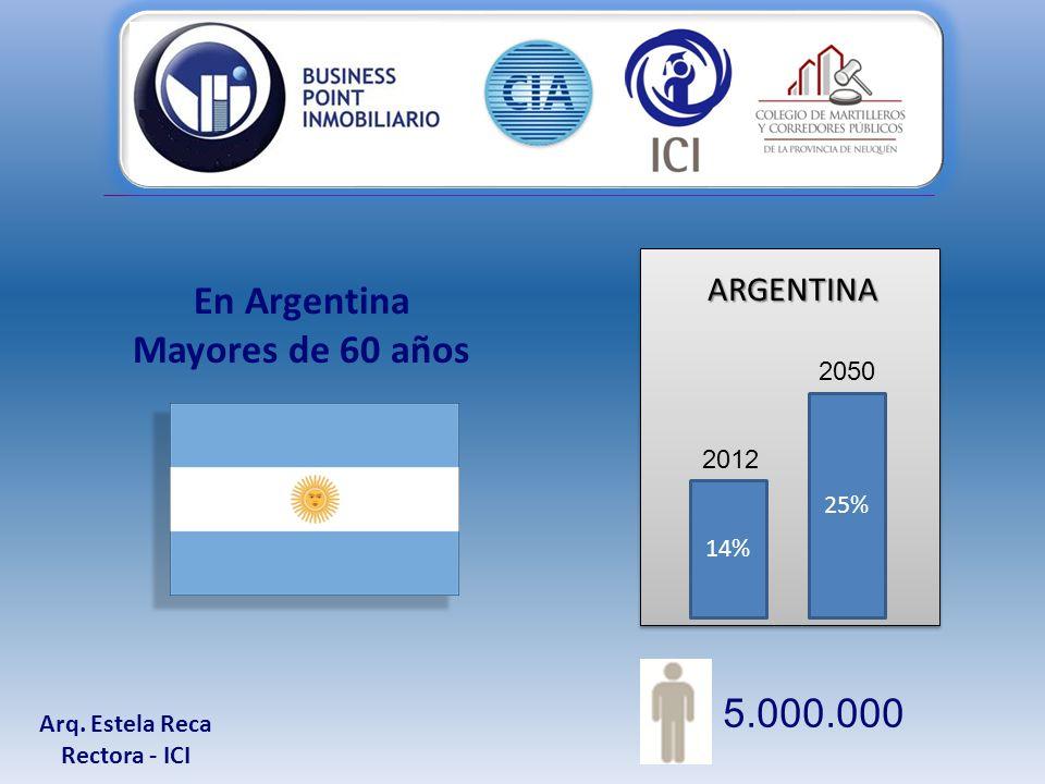 Arq. Estela Reca Rectora - ICI 14% 2012 25% 2050 ARGENTINA 5.000.000 En Argentina Mayores de 60 años