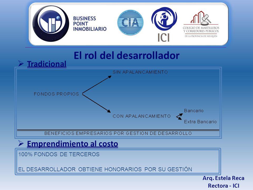 El rol del desarrollador 100% FONDOS DE TERCEROS EL DESARROLLADOR OBTIENE HONORARIOS POR SU GESTIÓN Tradicional Emprendimiento al costo Arq.
