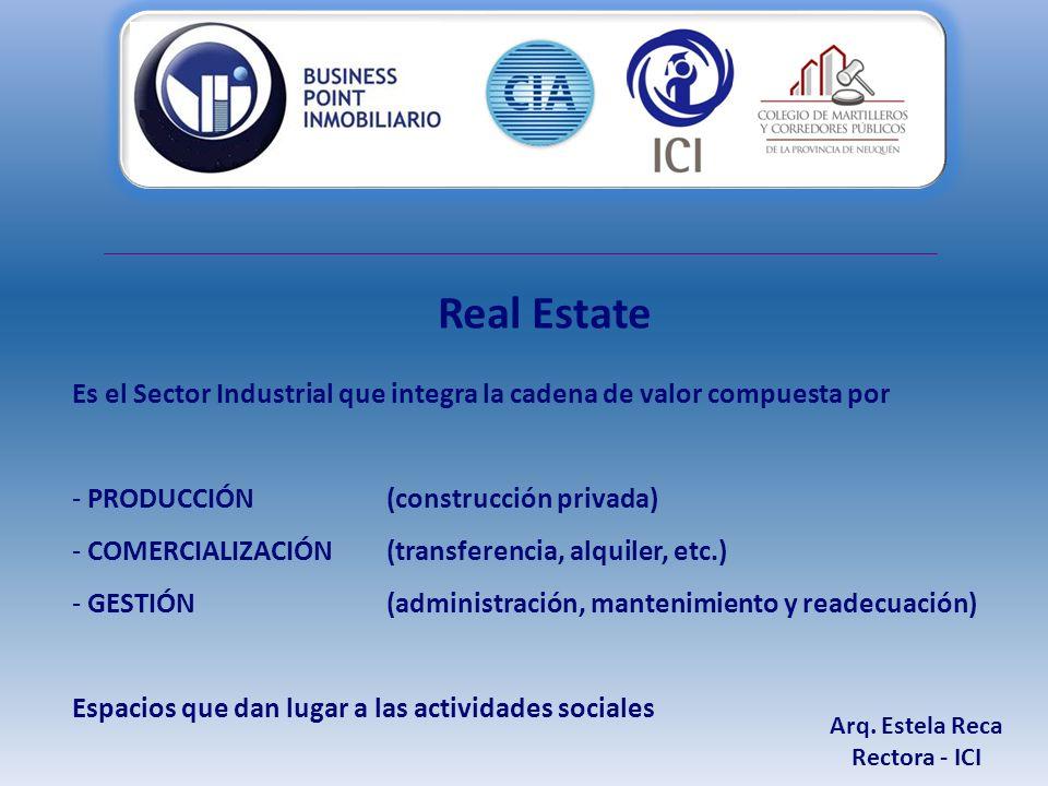 Es el Sector Industrial que integra la cadena de valor compuesta por - PRODUCCIÓN (construcción privada) - COMERCIALIZACIÓN (transferencia, alquiler, etc.) - GESTIÓN(administración, mantenimiento y readecuación) Espacios que dan lugar a las actividades sociales Arq.