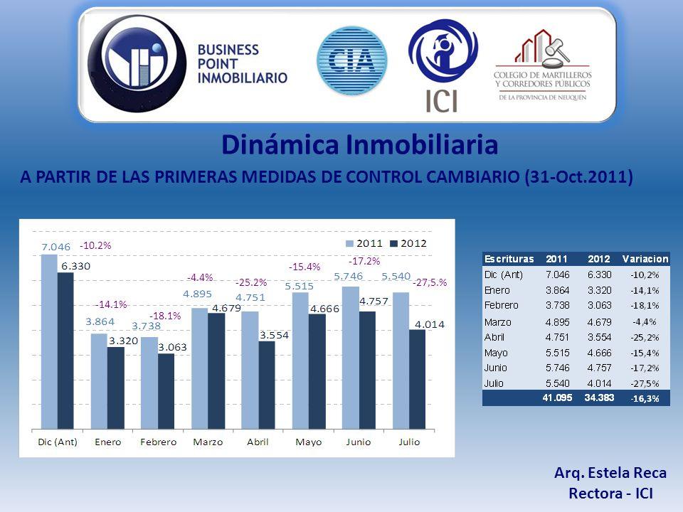 A PARTIR DE LAS PRIMERAS MEDIDAS DE CONTROL CAMBIARIO (31-Oct.2011) Arq.