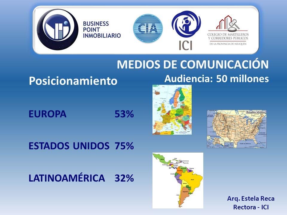 Posicionamiento EUROPA53% ESTADOS UNIDOS 75% LATINOAMÉRICA 32% Arq.