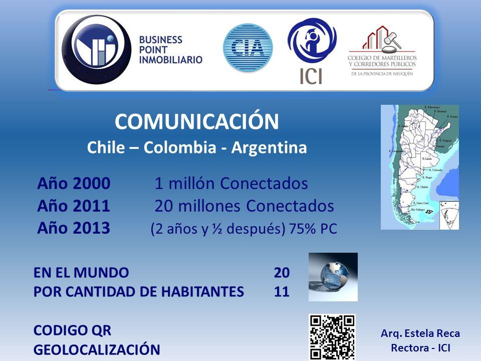 Arq. Estela Reca Rectora - ICI COMUNICACIÓN Chile – Colombia - Argentina Año 2000 1 millón Conectados Año 2011 20 millones Conectados Año 2013 (2 años