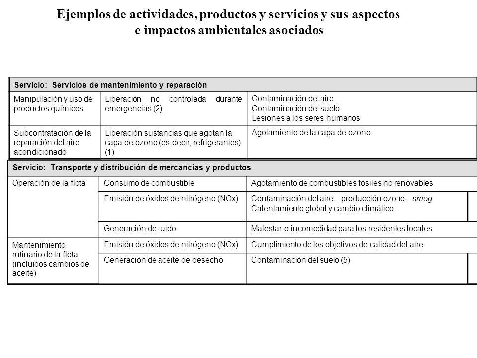 Servicio: Transporte y distribución de mercancías y productos Operación de la flotaConsumo de combustibleAgotamiento de combustibles fósiles no renova