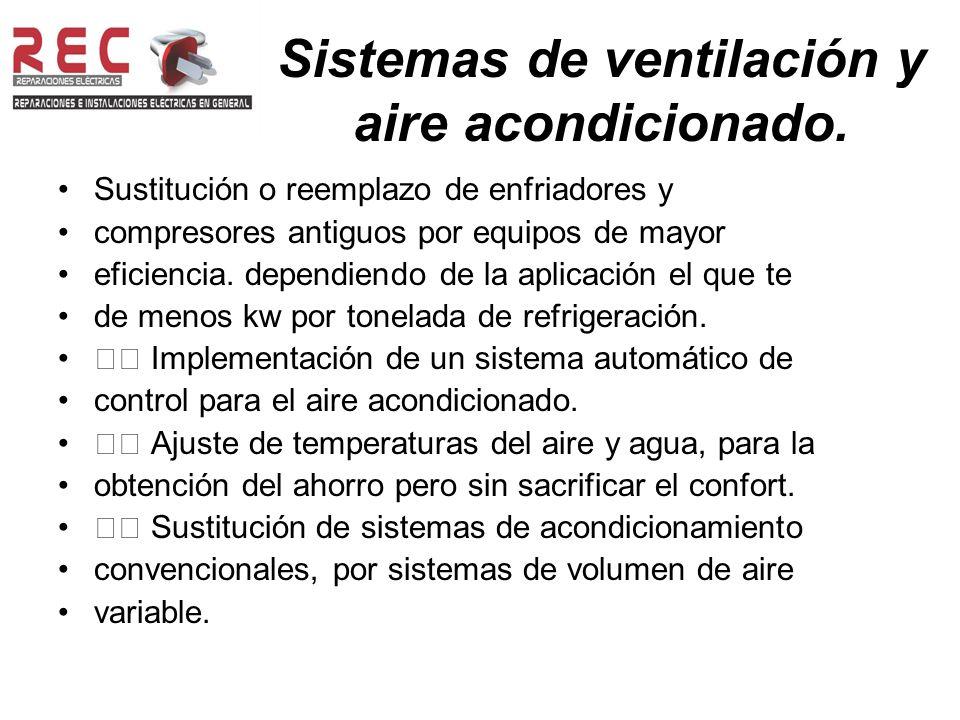 Sistemas de ventilación y aire acondicionado.
