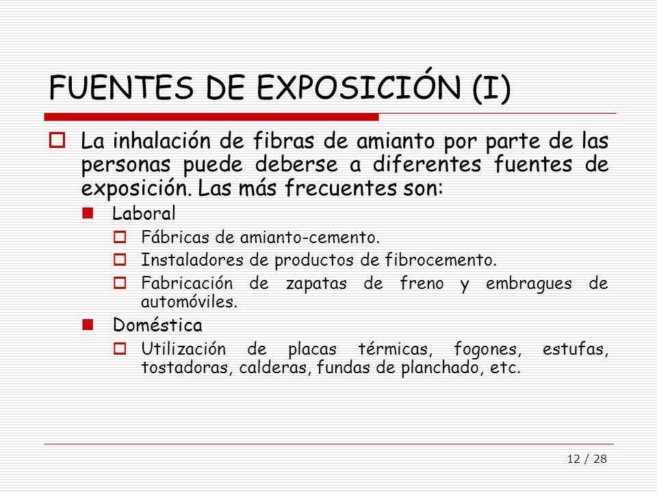 12 / 28 FUENTES DE EXPOSICIÓN (I) La inhalación de fibras de amianto por parte de las personas puede deberse a diferentes fuentes de exposición. Las m