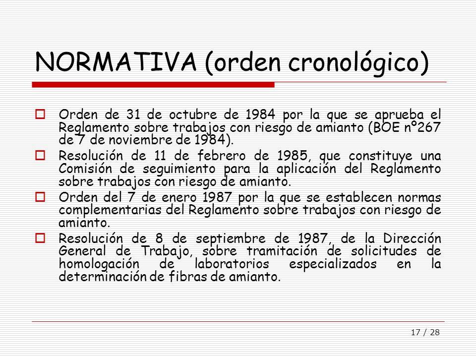 17 / 28 NORMATIVA (orden cronológico) Orden de 31 de octubre de 1984 por la que se aprueba el Reglamento sobre trabajos con riesgo de amianto (BOE nº2