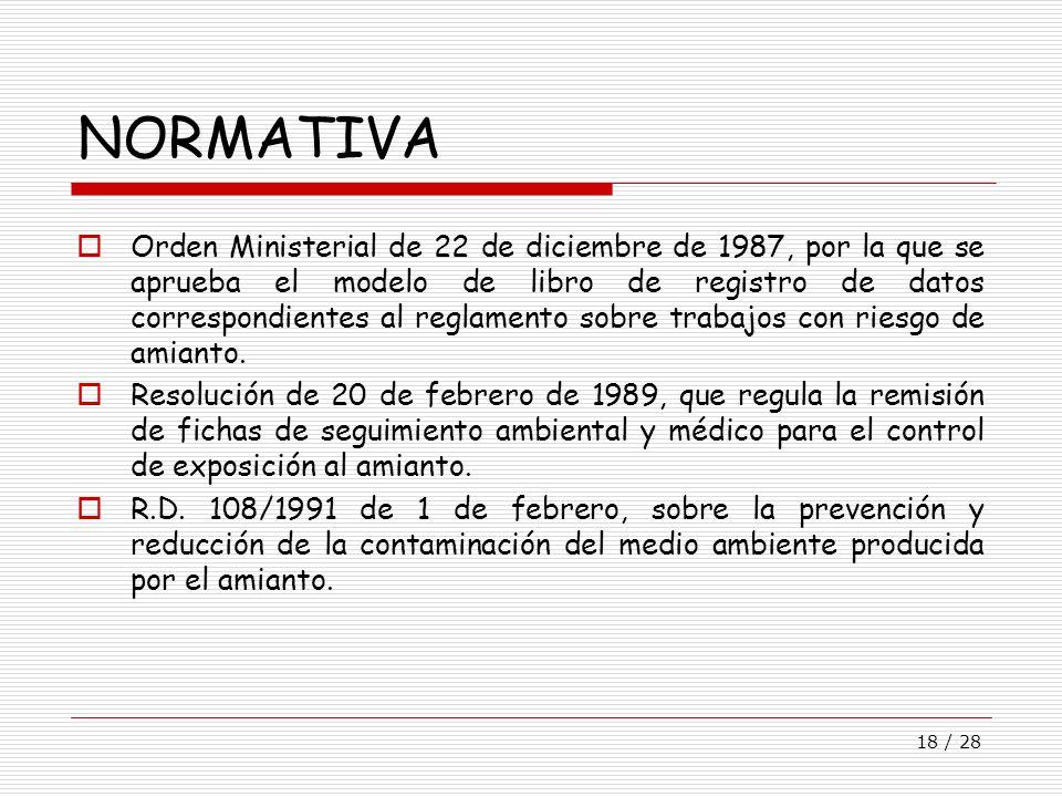 18 / 28 NORMATIVA Orden Ministerial de 22 de diciembre de 1987, por la que se aprueba el modelo de libro de registro de datos correspondientes al regl