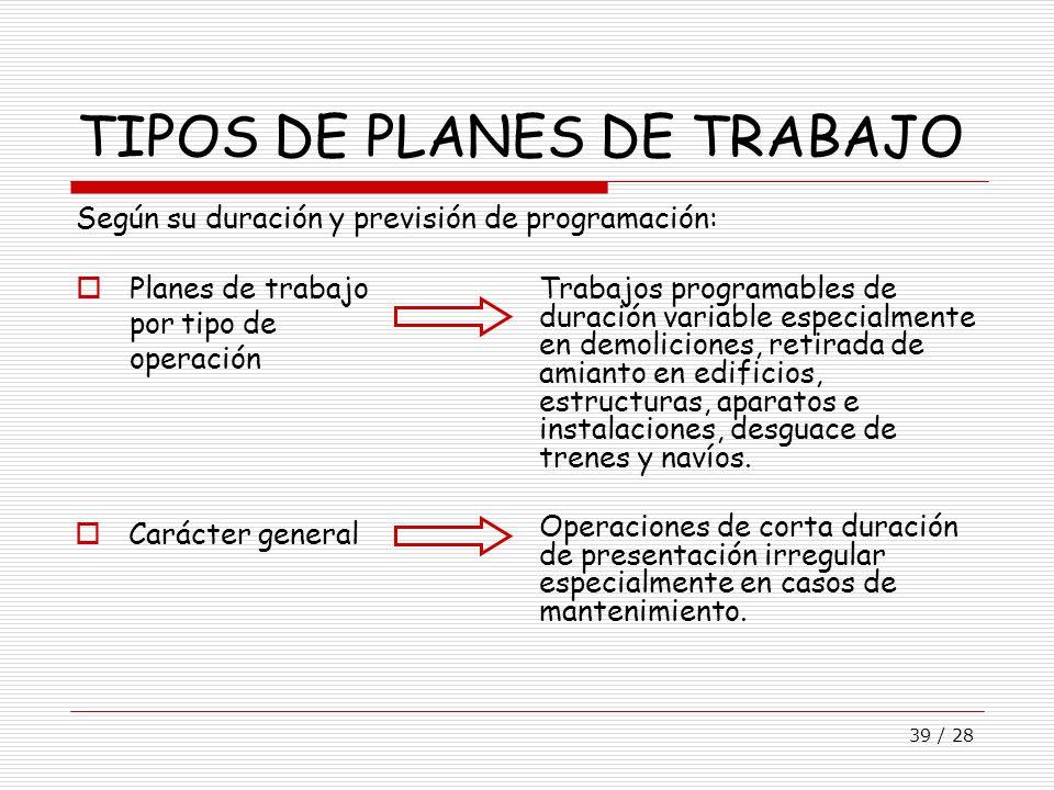 39 / 28 TIPOS DE PLANES DE TRABAJO Según su duración y previsión de programación: Planes de trabajo portipo de operación Trabajos programables de dura