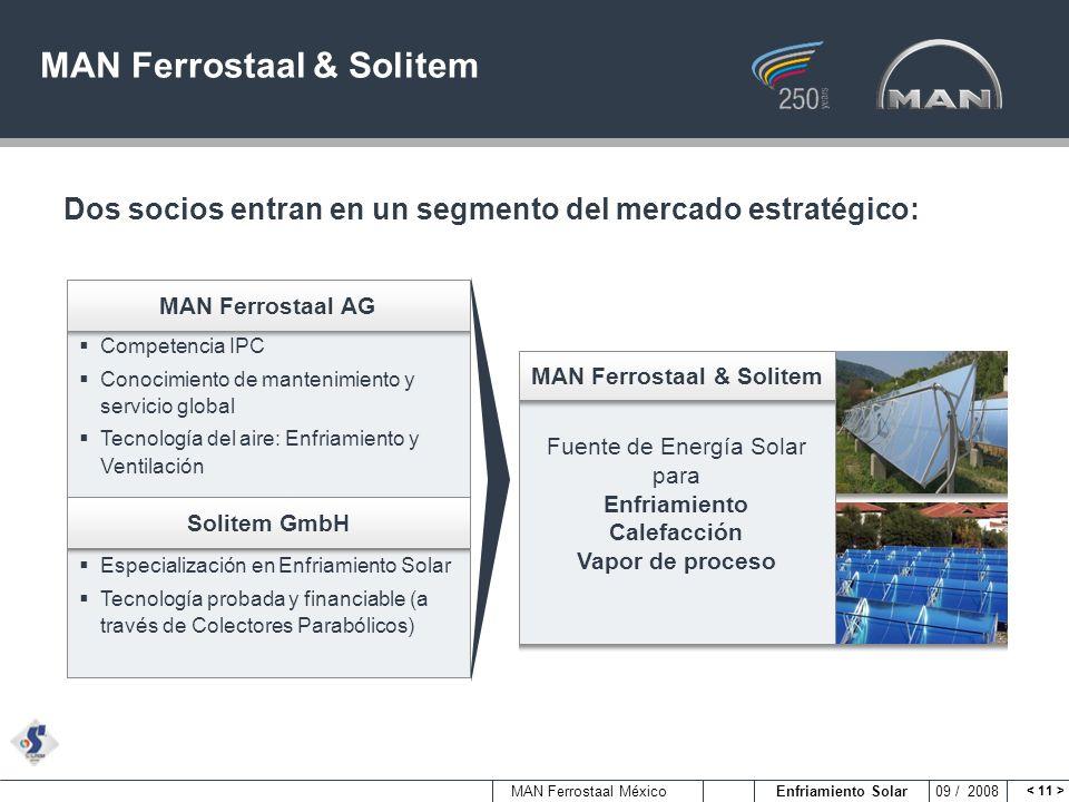 MAN Ferrostaal México Enfriamiento Solar 09 / 2008 Competencia IPC Conocimiento de mantenimiento y servicio global Tecnología del aire: Enfriamiento y