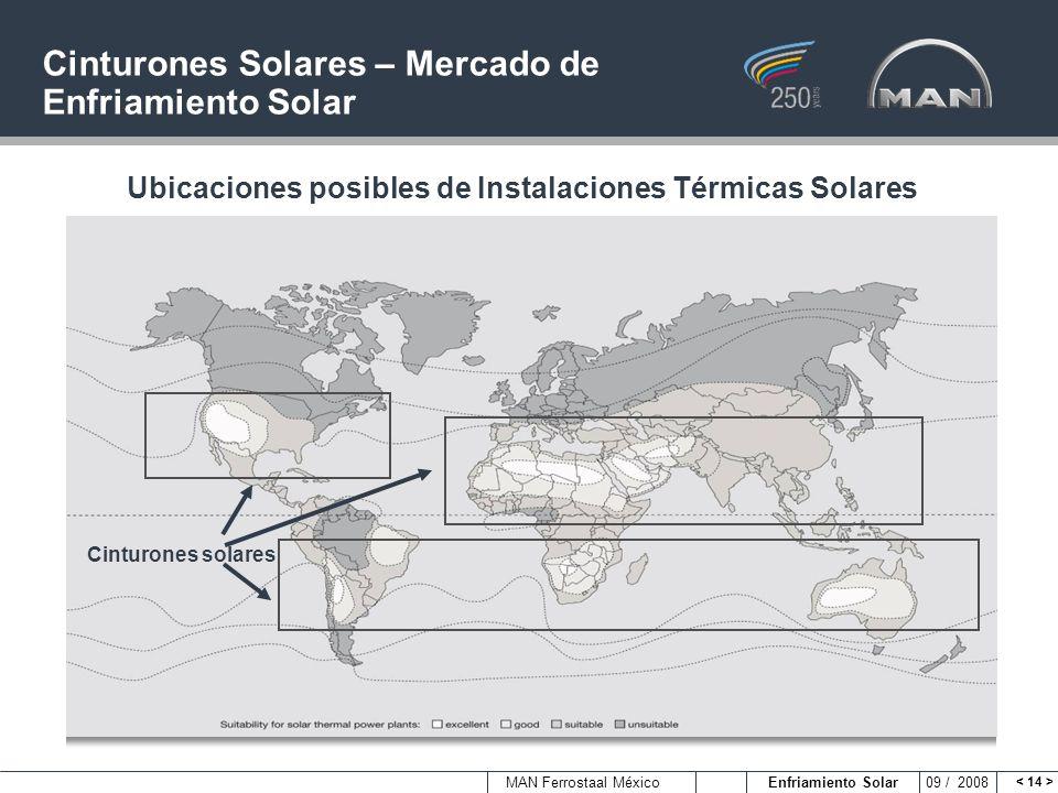 MAN Ferrostaal México Enfriamiento Solar 09 / 2008 Ubicaciones posibles de Instalaciones Térmicas Solares Cinturones solares Cinturones Solares – Merc