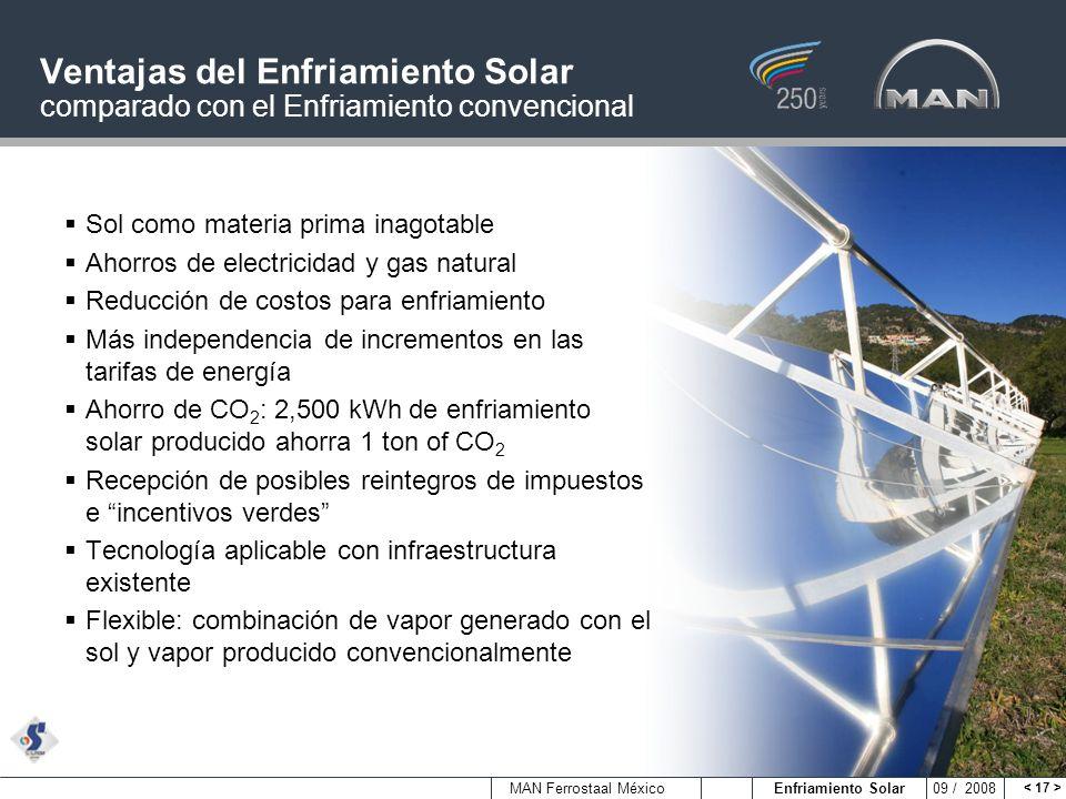 MAN Ferrostaal México Enfriamiento Solar 09 / 2008 Ventajas del Enfriamiento Solar comparado con el Enfriamiento convencional Sol como materia prima i