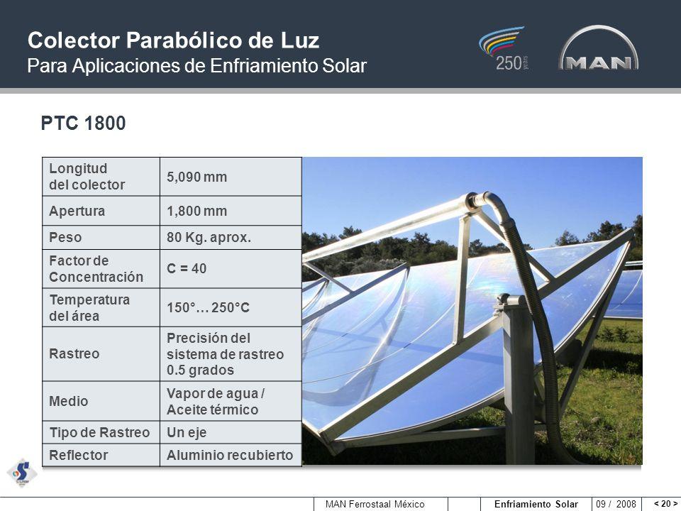 MAN Ferrostaal México Enfriamiento Solar 09 / 2008 Longitud del colector 5,090 mm Apertura1,800 mm Peso80 Kg. aprox. Factor de Concentración C = 40 Te
