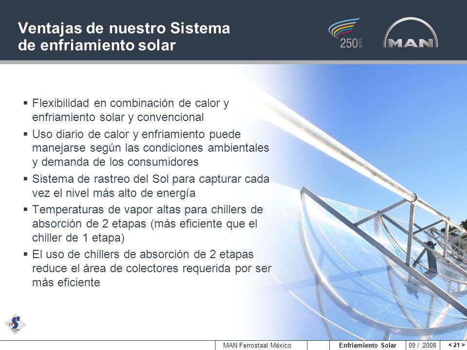 MAN Ferrostaal México Enfriamiento Solar 09 / 2008 Ventajas de nuestro Sistema de enfriamiento solar Flexibilidad en combinación de calor y enfriamien