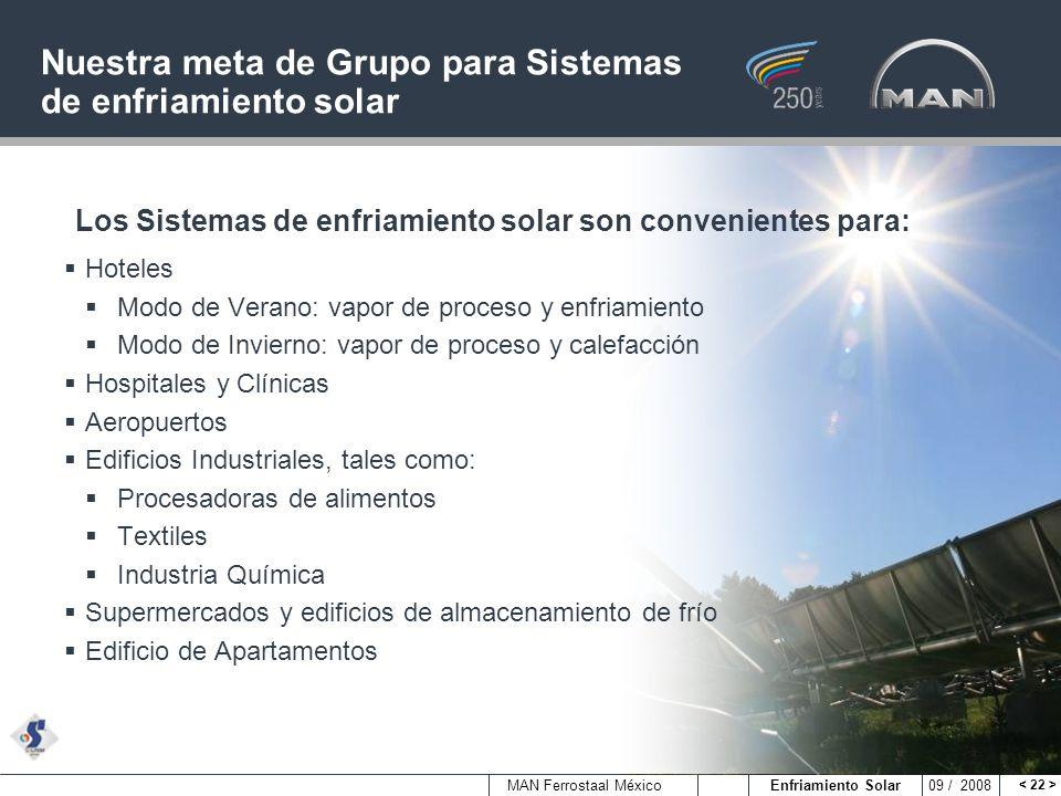 MAN Ferrostaal México Enfriamiento Solar 09 / 2008 Nuestra meta de Grupo para Sistemas de enfriamiento solar Hoteles Modo de Verano: vapor de proceso