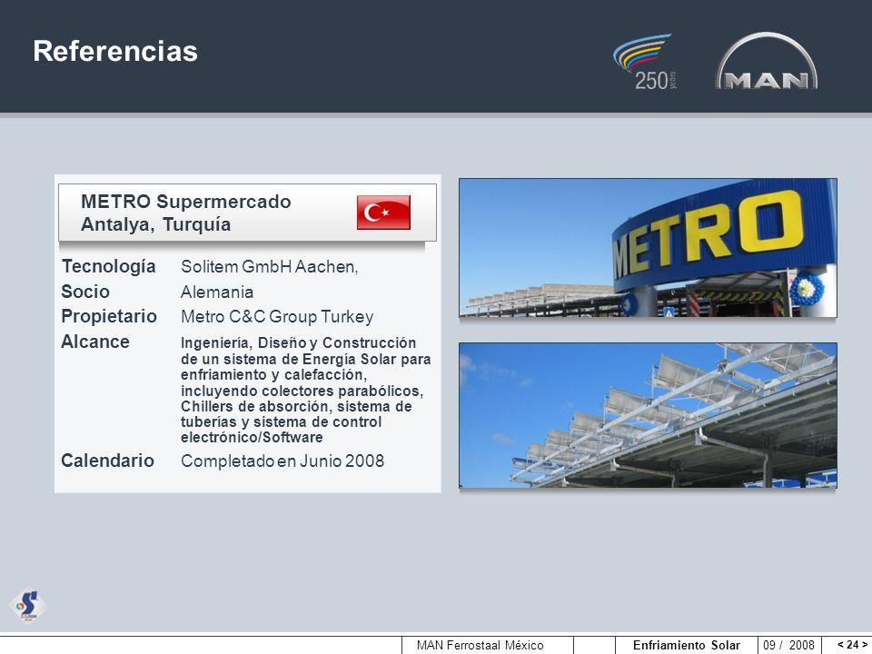MAN Ferrostaal México Enfriamiento Solar 09 / 2008 Referencias METRO Supermercado Antalya, Turquía Tecnología Solitem GmbH Aachen, Socio Alemania Prop