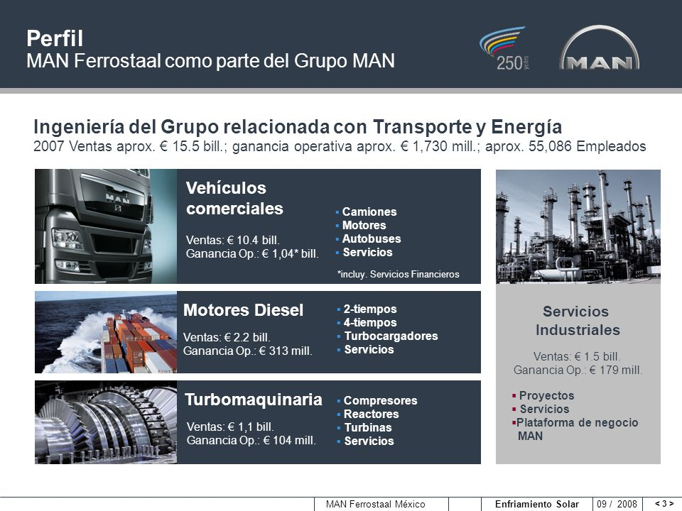 MAN Ferrostaal México Enfriamiento Solar 09 / 2008 Negocio MAN Ferrostaal Proyectos Contratista General para construcción de plantas Servicios Ventas y Servicio para OEMs (fabricantes originales) Petroquímica Plantas para productos petroquímicos, por ejem.