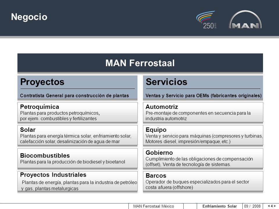 MAN Ferrostaal México Enfriamiento Solar 09 / 2008 Negocio MAN Ferrostaal Proyectos Contratista General para construcción de plantas Servicios Ventas